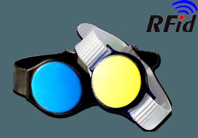 RFID UHR AUS ABS