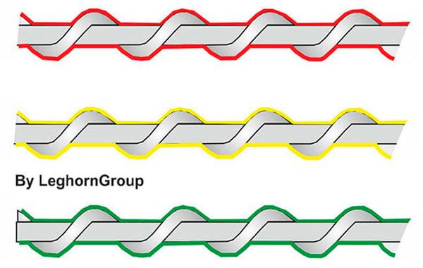 plastifizierter spiraldraht farben