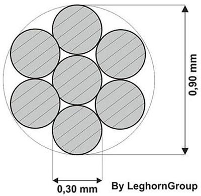 plastifizierter stahldraht technische zeichnung