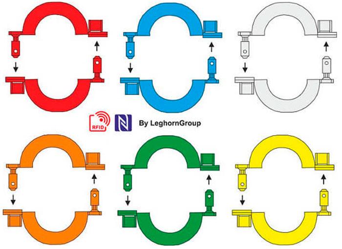 plombierschellen connection lock rfid farben personalisierungen