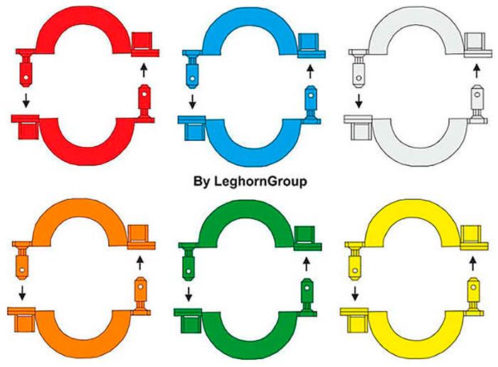 plombierschellen connectionlock farben