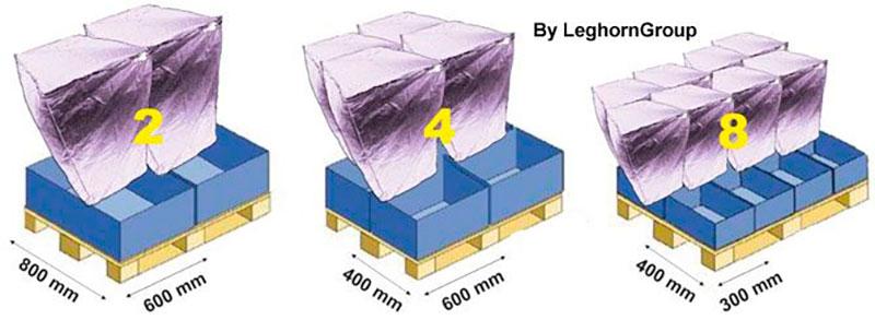 sicherheitssack fur pakete art lyon messungen