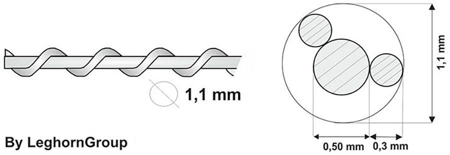galvanisierter spiraldraht technische zeichnung